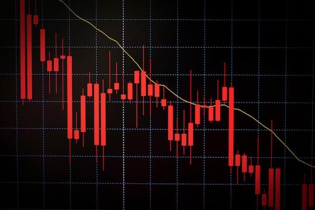 Gráfico digital del mercado de valores, análisis financiero