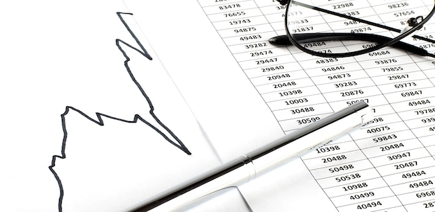 Gráfico empresarial y financiero con gafas y bolígrafo sobre fondo blanco.