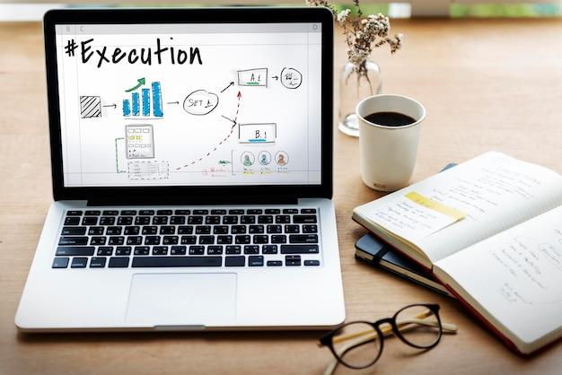 Gráfico de éxito de objetivos de procesos de negocio