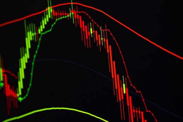 Gráfico del gráfico de la vela con indicador sobre el precio de la pantalla del mercado bursátil