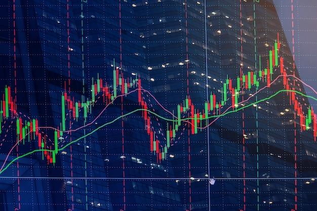 Gráfico del mercado de valores financieros de la pantalla de comercio de inversión bursátil
