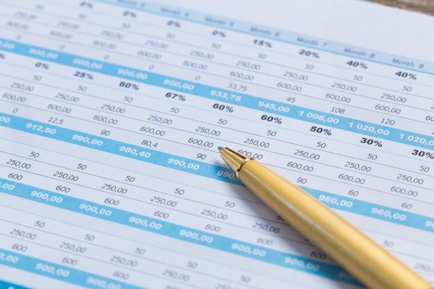 Gráfico y tabla financiera