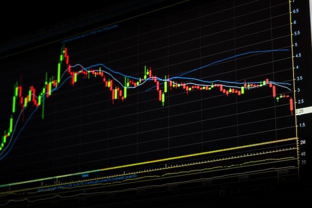Gráfico de tendencia a la baja del mercado de valores