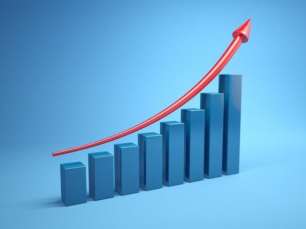 Gráfico tridimensional para el crecimiento.
