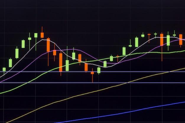 Gráfico de velas de martillo, mercado de valores