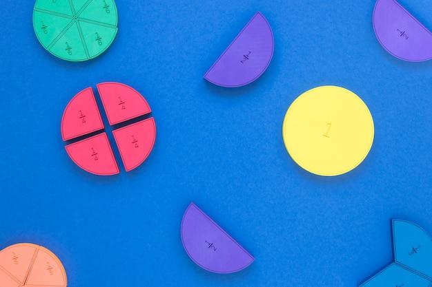 Gráficos circulares estadísticos para fracciones matemáticas