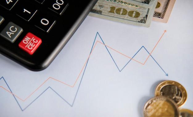 Gráficos financieros junto a una calculadora, algunas monedas y algunos billetes.