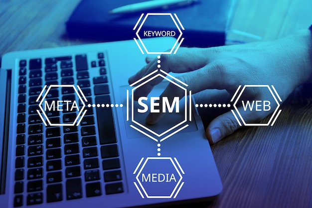 Herramienta sem de marketing en buscadores para la promoción de negocios en internet.