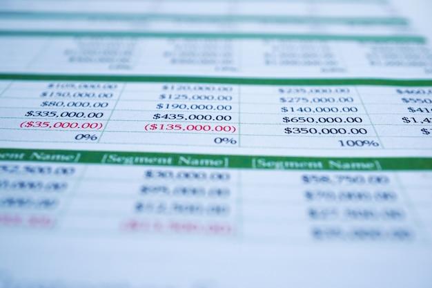 Hoja de cálculo de papel de mesa con lápiz. desarrollo financiero, cuenta bancaria