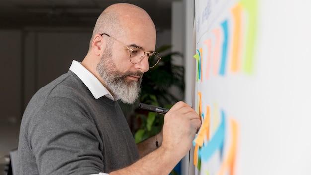 Hombre adulto preparando plan de negocios