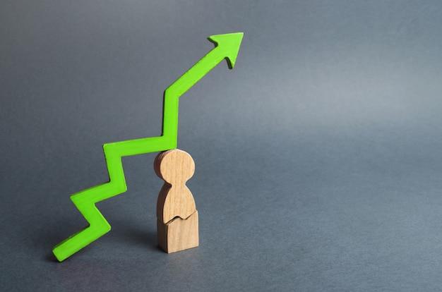 Hombre agrietado y flecha verde arriba. alta carga de trabajo o situación tensa en el hogar. vitalidad reducida.