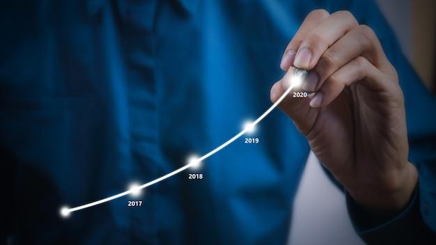 El hombre de negocios que usa gráficos de dibujo de la pluma alinea el gráfico cada año