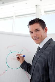Hombre de negocios sonriente que informa cifras de ventas