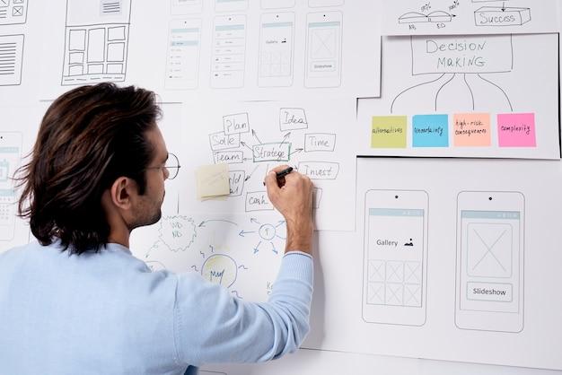 Hombre planificando su trabajo