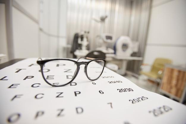Imagen de fondo de gafas en la tabla optométrica en la oficina de oftalmología