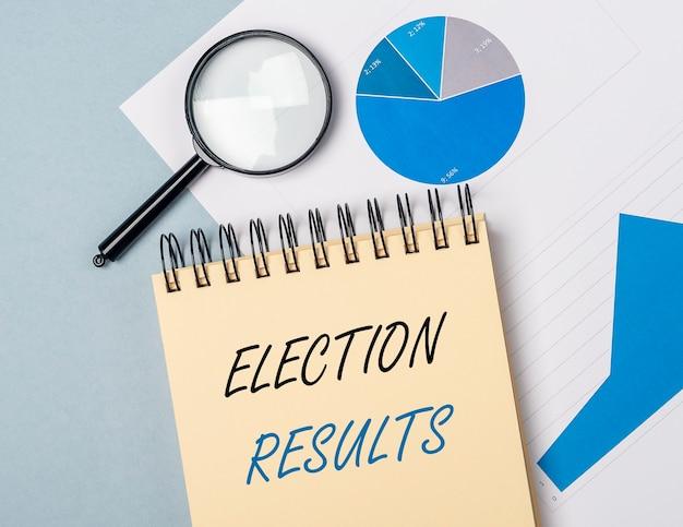 Inscripción de resultados electorales. resumen de las encuestas. resumen de la votación.