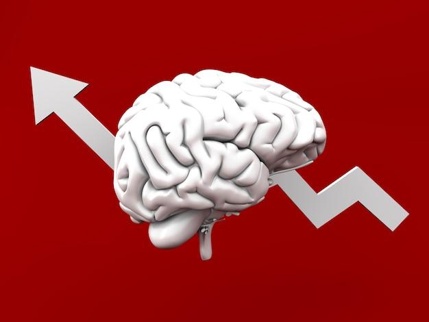 Inteligencia creciente, cerebro