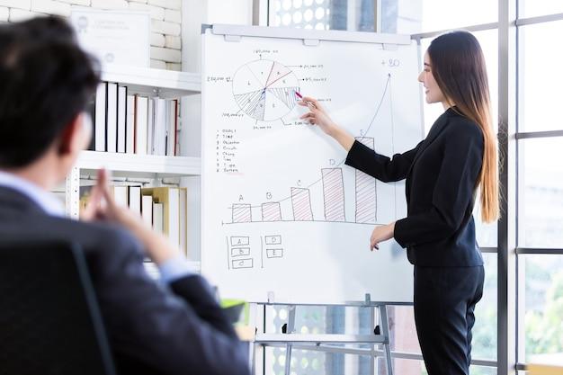 Jefe empresario y empresaria dos socios que presentan nuevas ideas de proyectos y el aumento en el fondo de pulseras recibidas