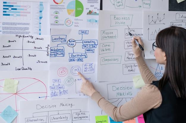 Joven analista financiero apuntando a documentos con gráficos en la pizarra mientras presenta el análisis de datos en el seminario