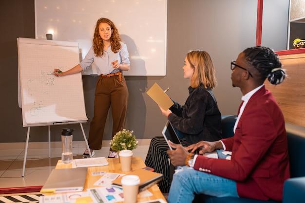 Joven empleada segura explicando a sus colegas algunas de las ideas de trabajo en la pizarra durante la presentación