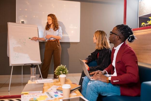 Joven empresaria segura de pie junto a la pizarra y apuntando a una imagen o gráfico mientras se lo explica a sus colegas en el seminario