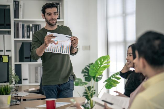 Los jóvenes empresarios se presentan el proyecto de trabajo de marketing al cliente en la oficina de la sala de reuniones