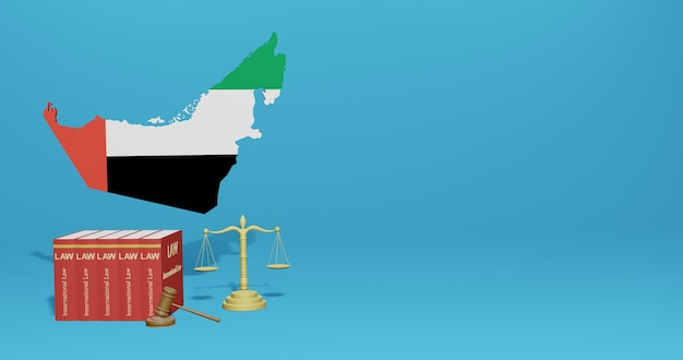 Ley de los emiratos árabes unidos para infografías, contenido de redes sociales en renderizado 3d