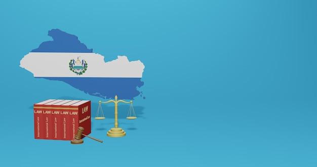 Ley de el salvador para infografías, contenido de redes sociales en renderizado 3d