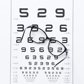 Lista de números para consulta óptica