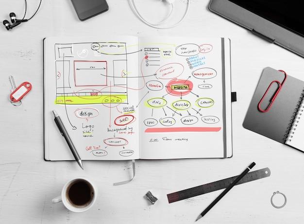 Lugar de trabajo del desarrollador. bloc de notas abierto con proyecto de sitio web dibujado a mano.