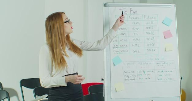 Un maestro explica información durante una clase en línea.
