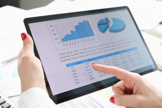 La mano femenina sostiene la tableta y el dedo apunta a gráficos con indicadores comerciales