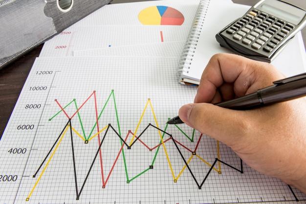 Mano, gráficos financieros, calculadora, archivo de documento, bolígrafo sobre la mesa