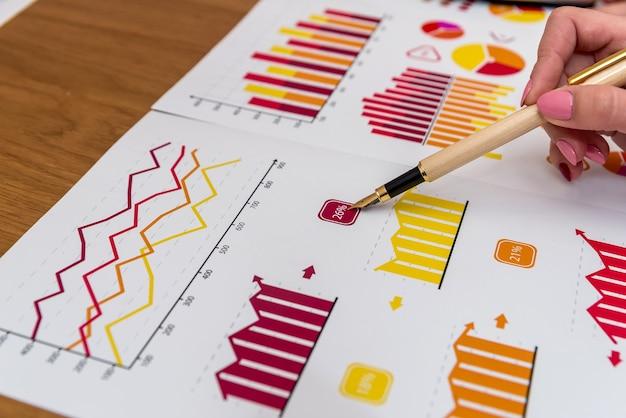 Manos femeninas con lápiz y calculadora en gráficos de negocios
