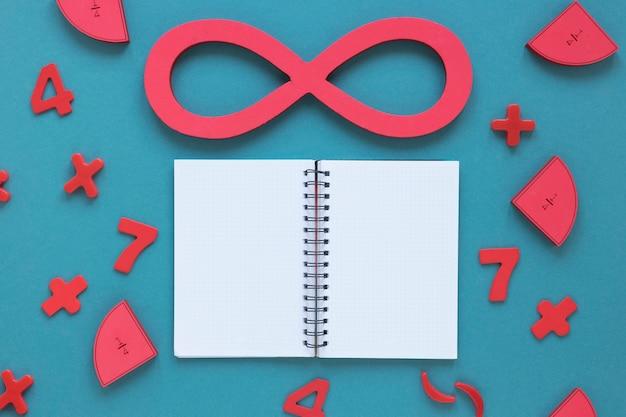 Matemáticas con números y símbolo infinito.