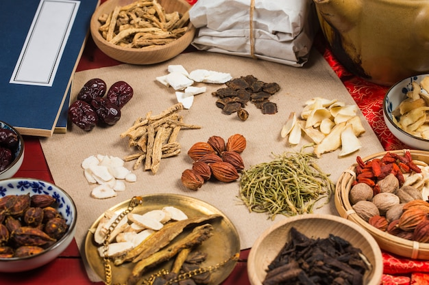 Medicina tradicional china, œlibros de medicina china