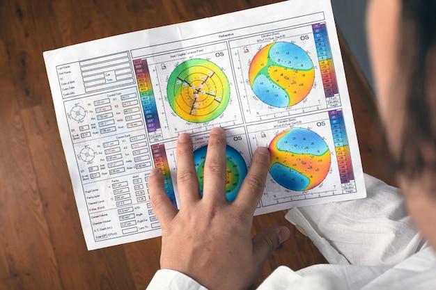 El médico muestra los ojos de la córnea de la imagen topográfica del paciente con el primer plano de la vista superior del queratocono.