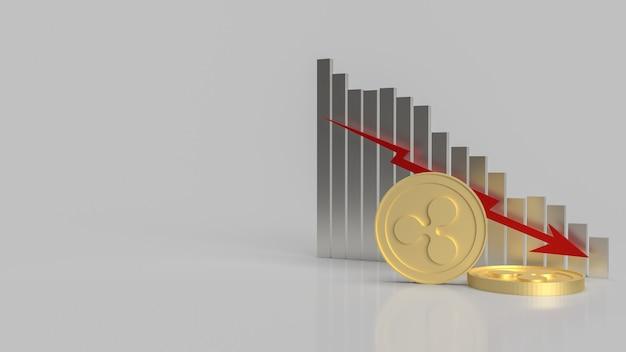 Las monedas onduladas y el gráfico hacia abajo para la representación 3d del contenido empresarial
