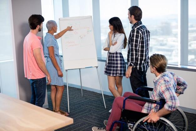 Mujer dando presentación a sus colegas en la oficina
