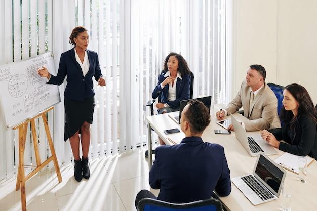 Mujer de negocios, actuación, informe de ventas