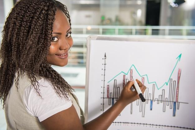 Mujer que dibuja estrategia empresarial en rotafolio.