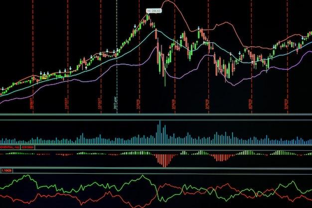 Negocio financiero bursátil gráfico gráfico vela vela pantalla monitor