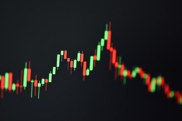 Negocio de gráfico de forex o intercambio de mercado de gráfico de acciones, candelabro de precio técnico con indicador en el fondo de la pantalla de la computadora de gráfico, diseño gráfico de negociación de acciones para el comercio de inversión financiera