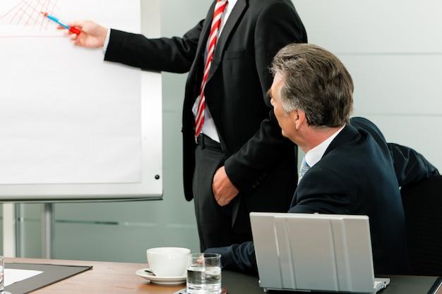 Negocios - presentación frente al jefe