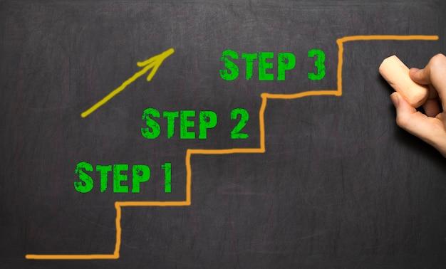 Paso 1 - paso 2 - paso 3. pasos.