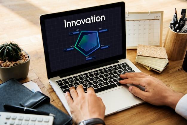 Una persona que trabaja en relación con la innovación