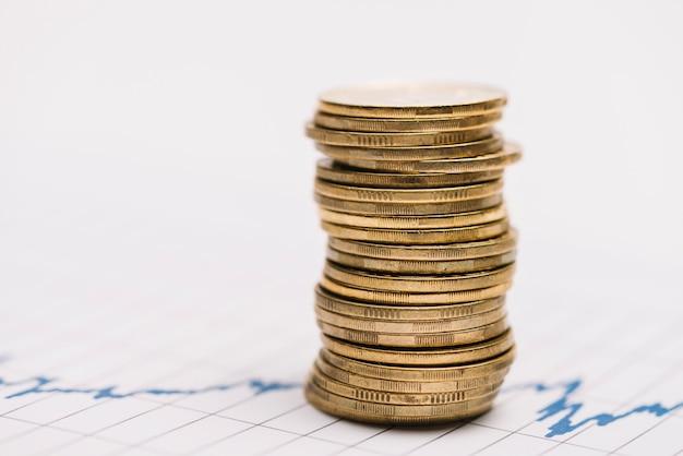 Pila de monedas de oro sobre el gráfico del mercado de valores
