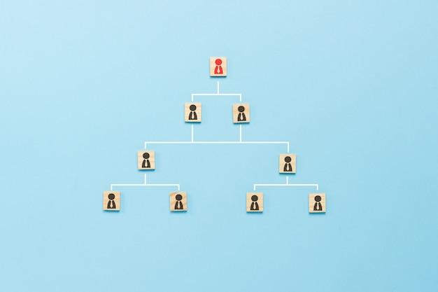 Pirámide de placas de madera con iconos de personas con lazos sobre un fondo azul. concepto de corporación, esquema de la empresa, pirámide, crecimiento corporativo, promoción, despido. vista plana, vista superior.