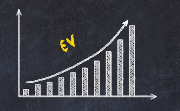 Pizarra negra con dibujo de gráfico de negocio creciente con flecha hacia arriba e inscripción