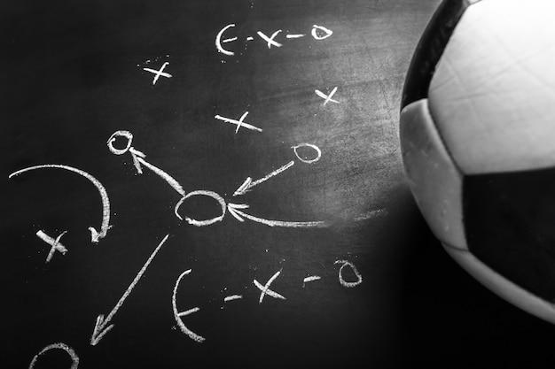 Pizarra de plan de fútbol con táctica de formación.